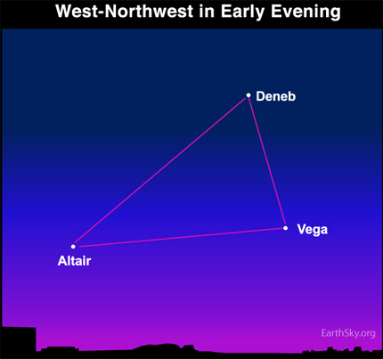 09dec22 430 EarthSky Tonight   December 22, See the Summer Triangle in winter