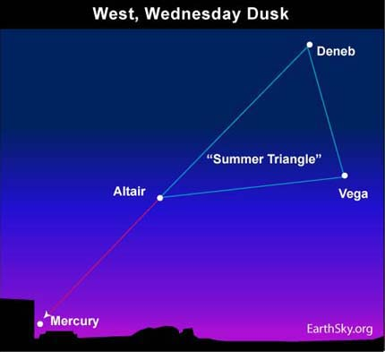 09dec23 430 Earthsky Tonight   Dec 23 2009 Star hop to Mercury from the Summer Triangle