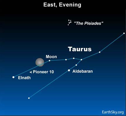 09dec29 430 Earthsky Tonight   Dec 29 2009, Moon and Pioneer 10 spacecraft align in Taurus