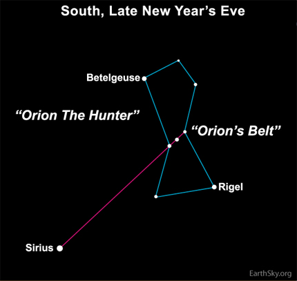 09dec30 430 Earthsky Tonight   Dec 30 2009, Star Sirius is torchbearer of the New Year