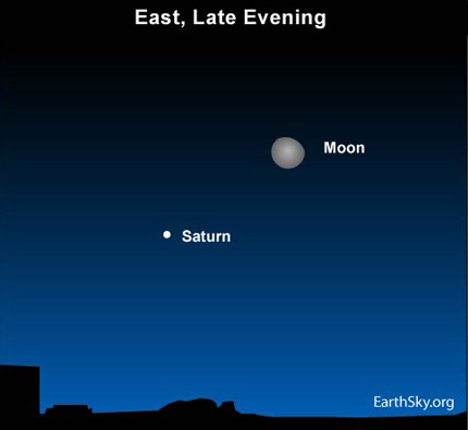 10feb01 430 Earthsky Tonight, February 1, 2010: Moon and Saturn rise in late evening