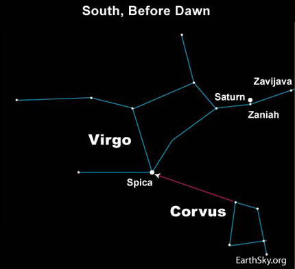 10jan13 430 Earthsky Tonight: January 13, 2010   Saturn in retrograde from January 14 to May 31
