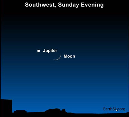 10jan17 430 Earthsky Tonight, January 17, 2010 Moon and Jupiter set as Mars rises