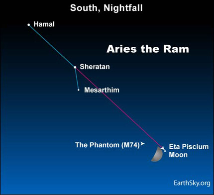 10jan22 430 Earthsky Tonight, January 22, 2010: Moon and stars of Aries point to a hard to see galaxy