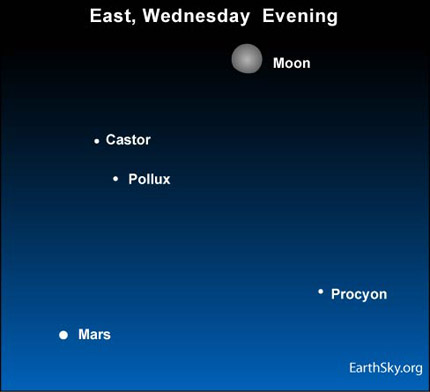 10jan27 430 Earthsky Tonight   January 27, 2010 Mars comes closest to Earth