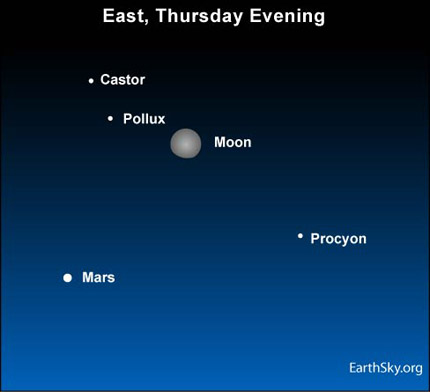 10jan28 430 Earthsky Tonight   January 28, 2010: Does Mars ever appear as large as the full moon? 