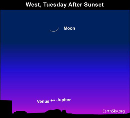10feb16 430 Earthsky Tonight   February 16, 2010: Moon, Venus, Jupiter at dusk