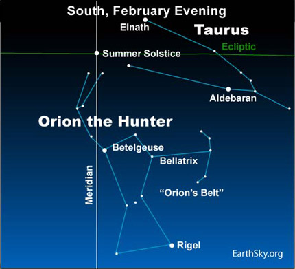 10feb20 4301 Earthsky Tonight   February 20, 2010: Orion shows you the ecliptic and summer solstice point