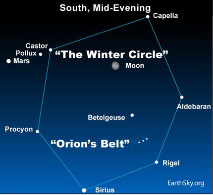 10feb23 430 Earthsky Tonight   Feb 23, 2010: Moon highlights Winter Circle