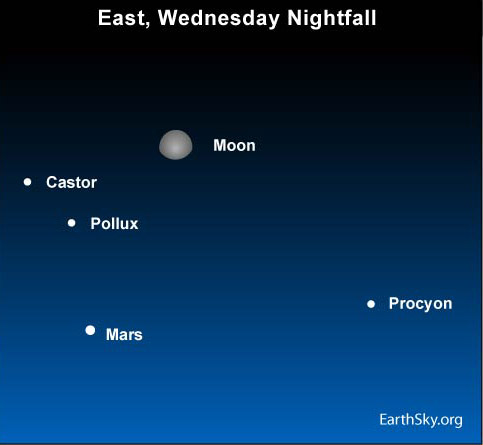 10feb24 430 Earthsky Tonight   Feb 24, 2010: Moon near Mars, Castor, Pollux