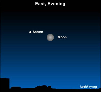10mar01 430 Earthsky Tonight   Mar 1, 2010: Moon and Saturn rise shortly after dark