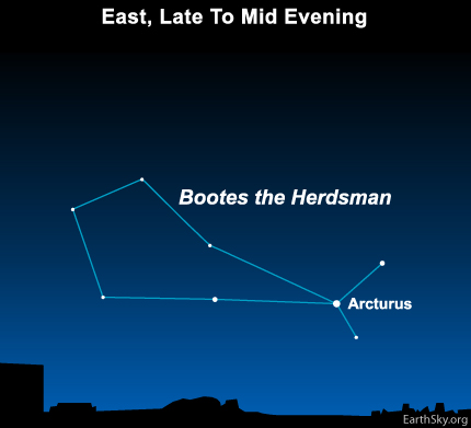 10mar05 430 Earthsky Tonight  March 5, 2010: Star Arcturus is a harbinger of spring 