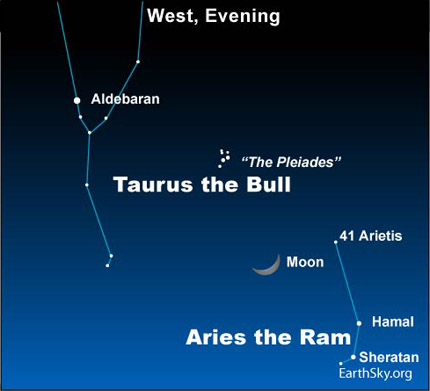 10mar19 4301 Earthsky Tonight — On eve of equinox, moon between Pleiades and Ram's Head