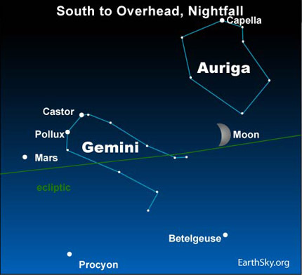 10mar22 430 Earthsky Tonight — Moon between Capella and Betelgeuse