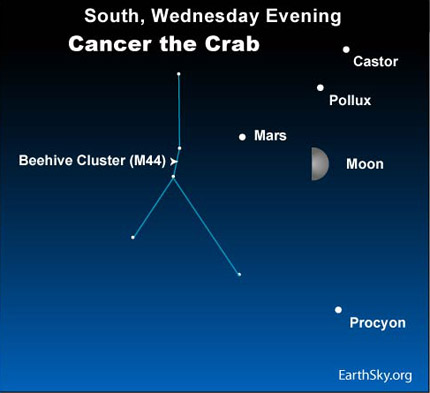 10mar24 430 Earthsky Tonight  March 24, Moon close to Mars 
