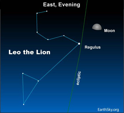 10mar26 430 Earthsky Tonight — March, 26, 2010: Moon swings close to Regulus