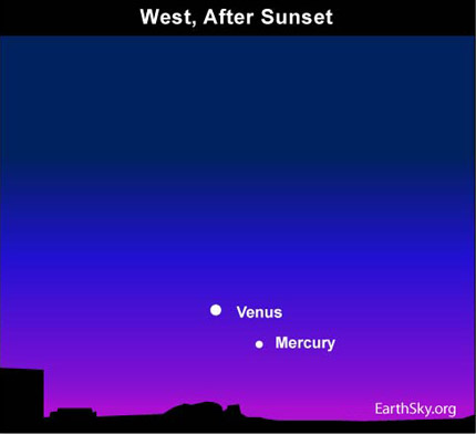 10mar31 430 Earthsky Tonight   March 31, 2010 Mercury and Venus in same binocular field after sunset