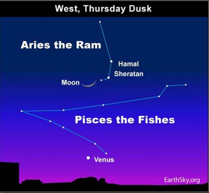 March18 430 Earthsky Tonight  March 18: Venus in Pisces, moon in Aries