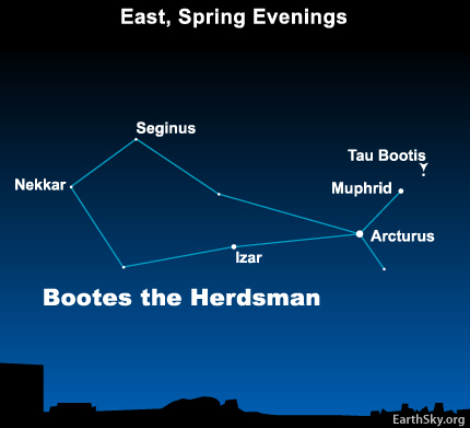 10apr05 430 Earthsky Tonight — April 5, 2010: Star in the constellation Bootes makes history