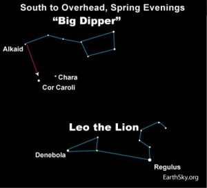 10apr09 430 300x273 Earthsky Tonight — April 9: Star hop to Canes Venatici, the Hunting Dogs
