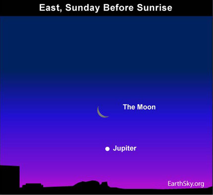 10apr10 430 Earthsky Tonight—April 10: Crescent moon above Jupiter at dawn