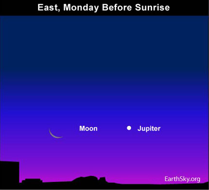 10apr11 430 Earthsky Tonight — April 11, Moon and Jupiter side by side at dawn