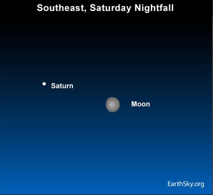 10apr24 4301 Earthsky Tonight — April 24, Waxing gibbous moon pairs with Saturn