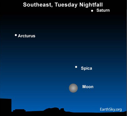 10apr27 430 Earthsky Tonight — April 27, April full moon, Saturn and Spica