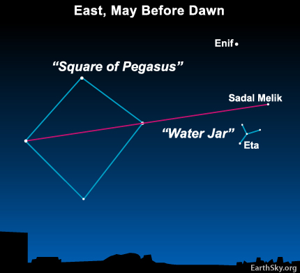 10may04 430 Earthsky Tonight  May 4, Moon drowns Eta Aquarid meteors before dawn 