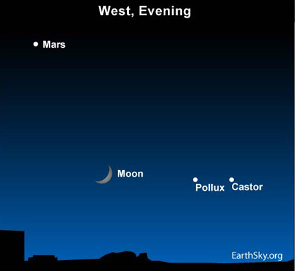 10may18 4301 Earthsky Tonight—May 18, Moon near Mars, Castor, Pollux