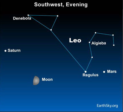 10may21 4301 Earthsky TonightMay 21, Gibbous moon between Mars and Saturn 