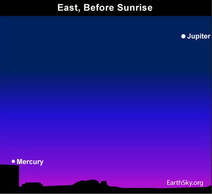 10may25 4301 Earthsky Tonight—  May 25: Mercury at greatest morning elongation on May 26