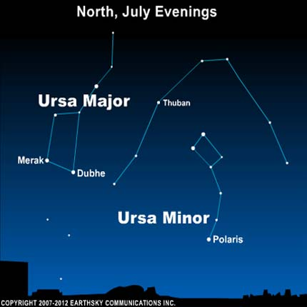 10jul01 430 Earthsky TonightJuly 1: Big Dipper points to Polaris, helps find Thuban 
