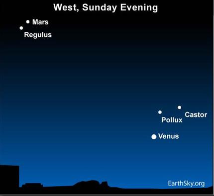 10jun06 430 Earthsky Tonight—June 6: Mars and Regulus in conjunction