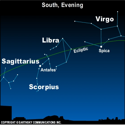 10jun12 430 Earthsky TonightJune 12: Zodiac means Pathway of Animals 