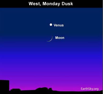10jun14 4301 Earthsky Tonight—June 14: Young moon and Venus in west after sunset