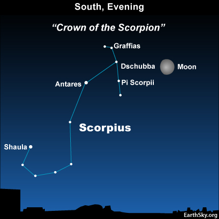 10jun22 4301  EarthSky Tonight, June 22: Moon near Crown of the Scorpion on June 22