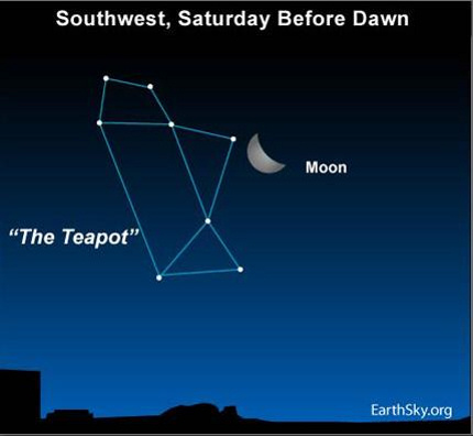 10jun25 430 EarthSky Tonight June 25: Partial eclipse of moon before dawn June 26 for Americas