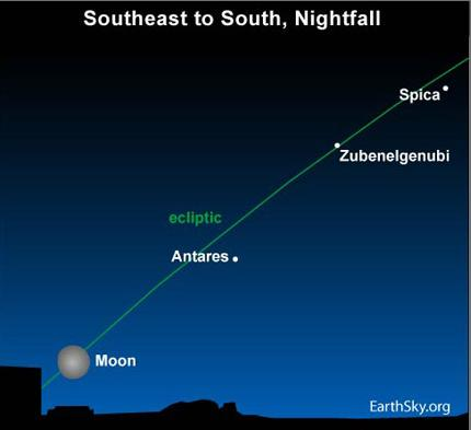 10jun26 430 EarthSky Tonight June 26: See Earth's orbital plane with the mind's eye