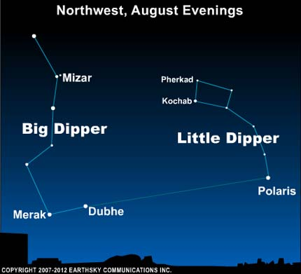 10aug03 430 Earthsky TonightAugust 3, Dipper points to Polaris, plus see Mizar and Alcor