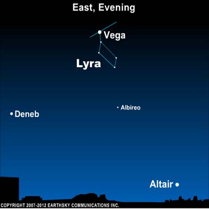 10jul12 430 Earthsky Tonight— July 12, Summer Triangle: Vega and its constellation Lyra