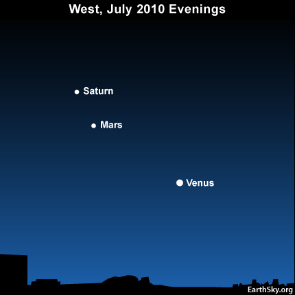 10jul24 430 Earthsky Tonight—July 24,Why the hottest weather is not on the longest day