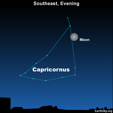 10jul25 430 Earthsky Tonight—July 25, Full moon falls on July 25 in the Americas