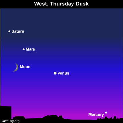 10july15 430 Earthsky Tonight—Moon close to Mars. Venus, Mercury, Saturn nearby