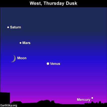 10july15 430 Earthsky Tonight—Moon close to Mars. Venus, Mercury, Saturn nearby