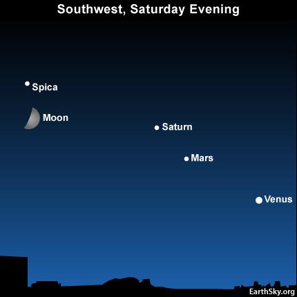 10july17 430 Earthsky Tonight—July 17, Lunar night versus lunar day