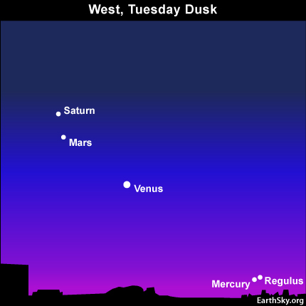 10july27 430 Earthsky Tonight—July 27, Saturn, Mars, Venus – close pairing of Regulus and Mercury