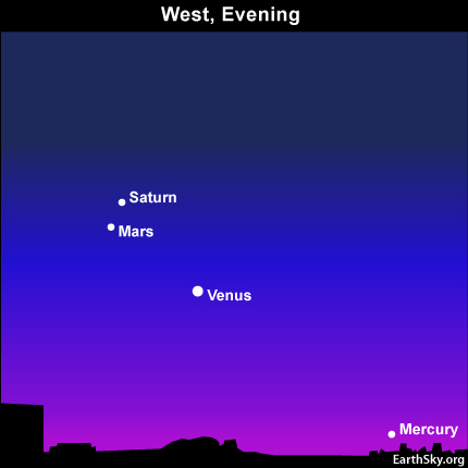 10july30 430 Earthsky TonightJuly 30, Mars and Saturn closest for 2010 