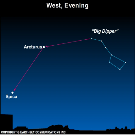 10aug20 430 EarthSky Tonight—August 20, Star hop from Big Dipper to Arcturus and Spica