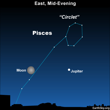 10aug27 4301 EarthSky Tonight—August 27, moon near Jupiter – not Mars